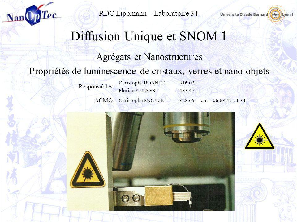 Diffusion Unique et SNOM 1