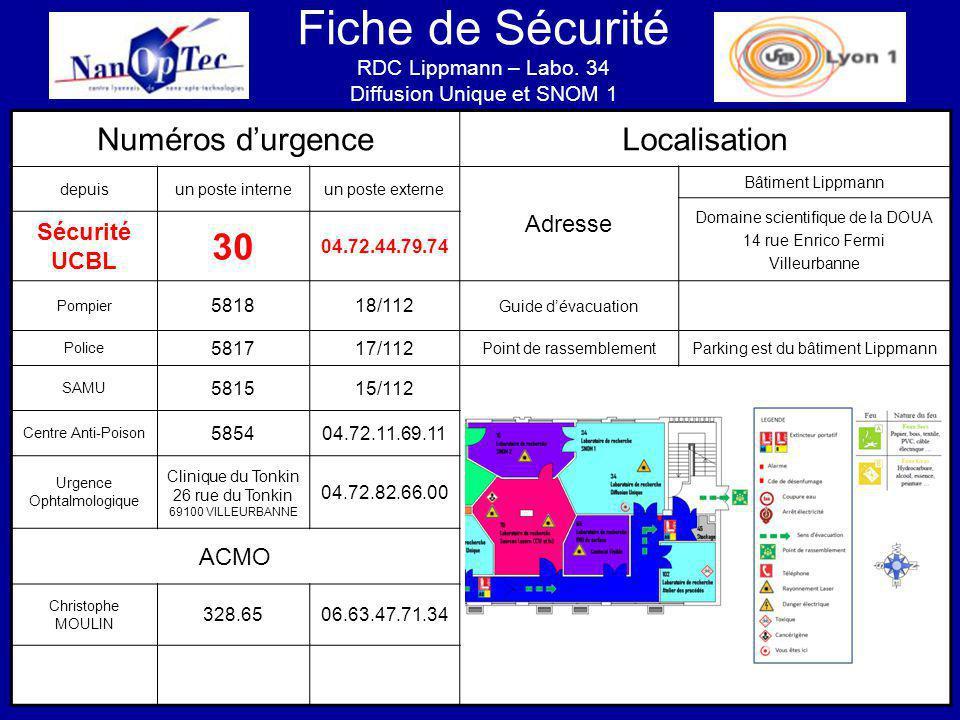 Fiche de Sécurité RDC Lippmann – Labo. 34 Diffusion Unique et SNOM 1