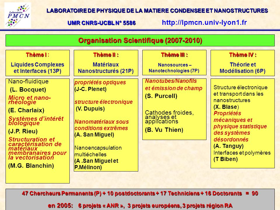 Organisation Scientifique (2007-2010)