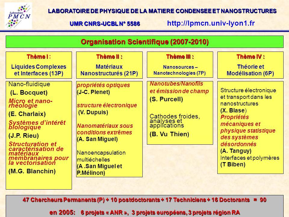 Organisation Scientifique (2007-2010)
