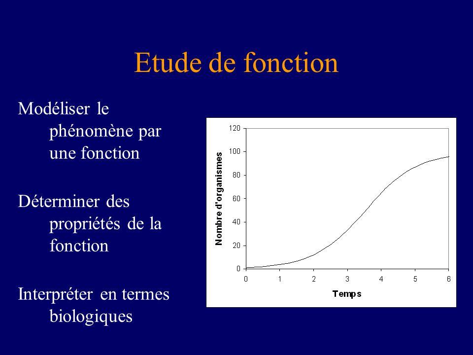 Etude de fonction Modéliser le phénomène par une fonction