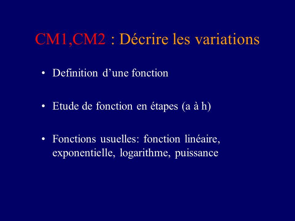 CM1,CM2 : Décrire les variations