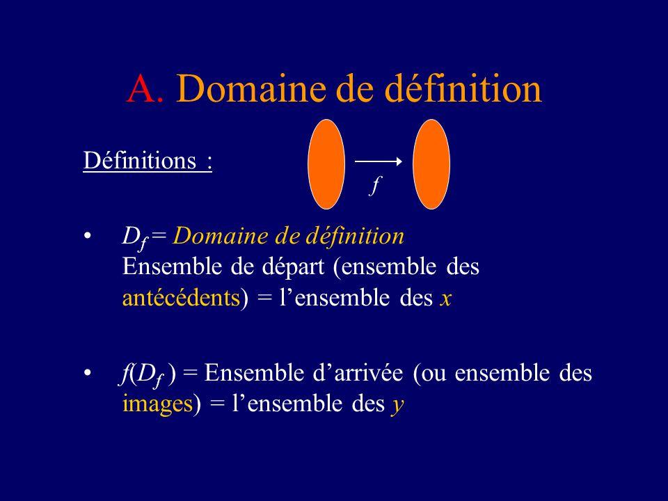 A. Domaine de définition