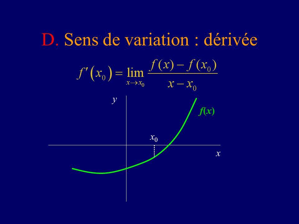 D. Sens de variation : dérivée