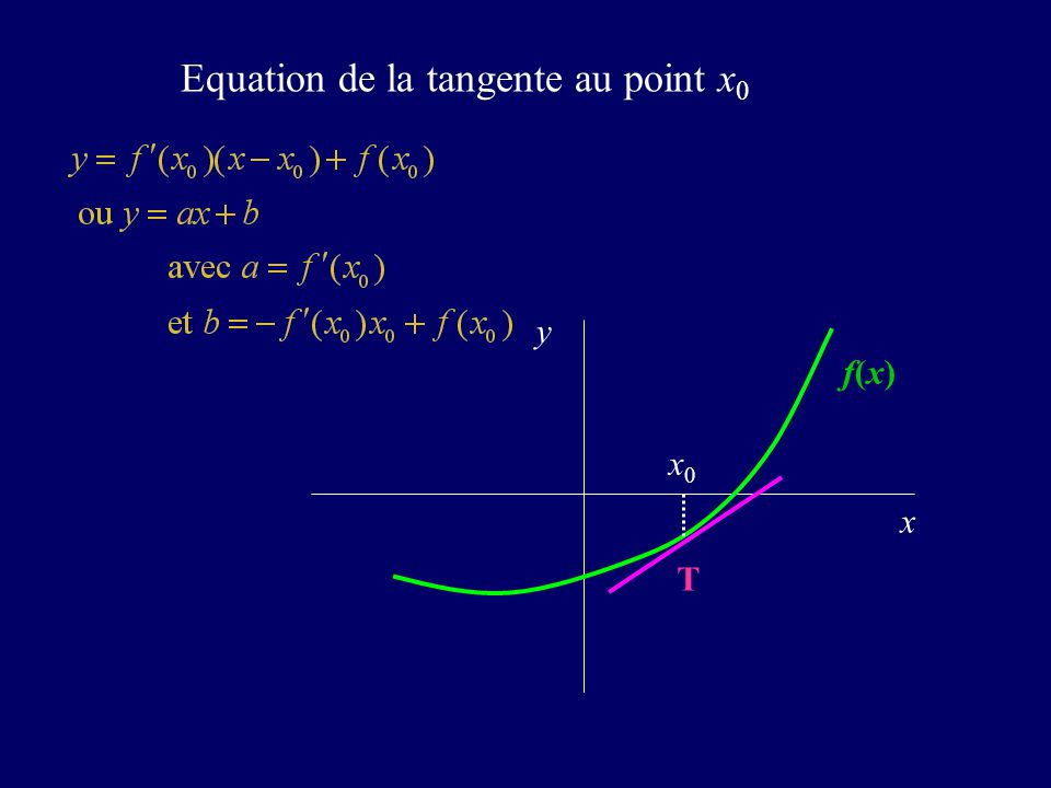 Equation de la tangente au point x0