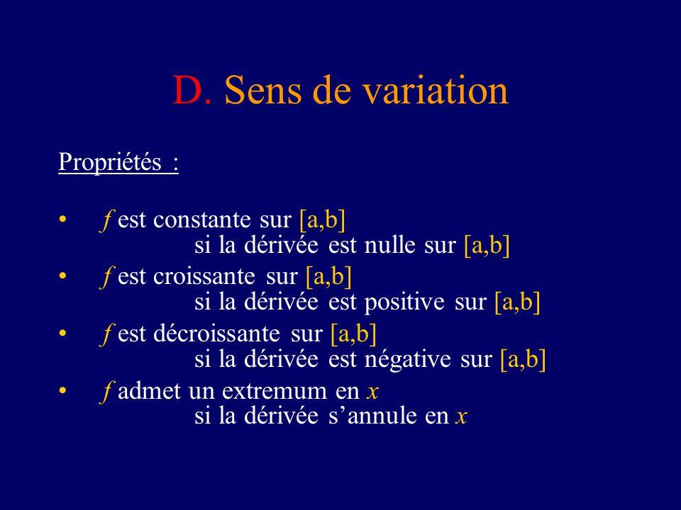 D. Sens de variation Propriétés :