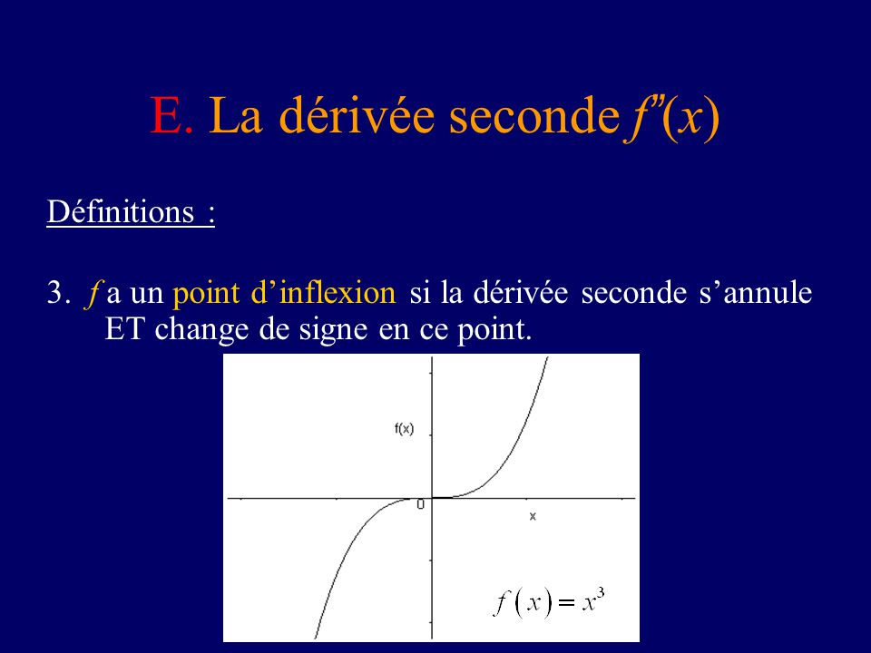 E. La dérivée seconde f (x)