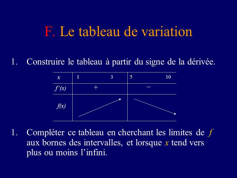 F. Le tableau de variation