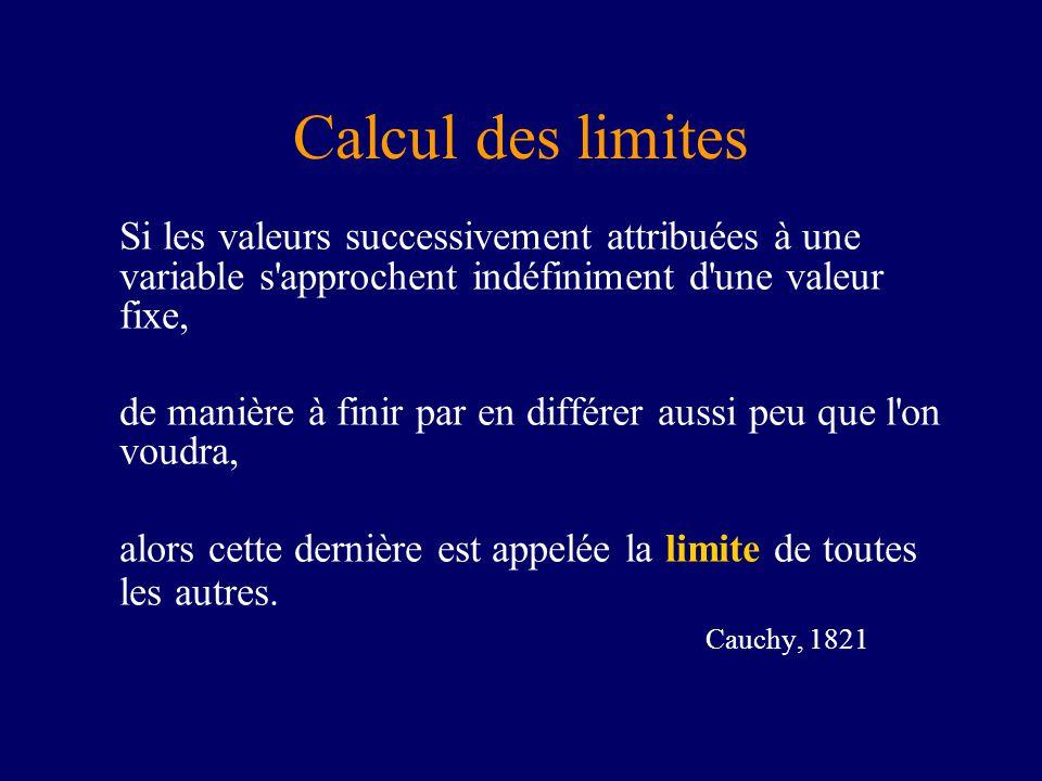 Calcul des limites Si les valeurs successivement attribuées à une variable s approchent indéfiniment d une valeur fixe,