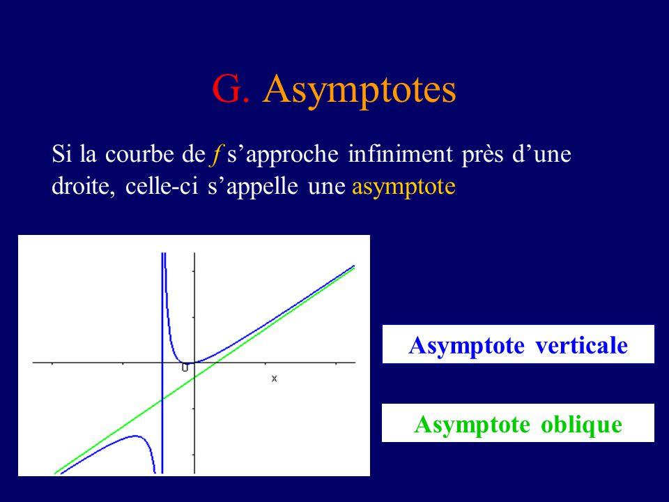 G. Asymptotes Si la courbe de f s'approche infiniment près d'une droite, celle-ci s'appelle une asymptote.