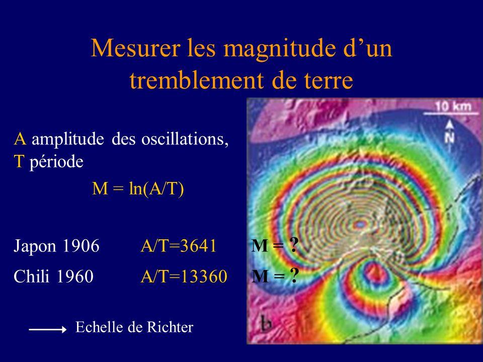 Mesurer les magnitude d'un tremblement de terre
