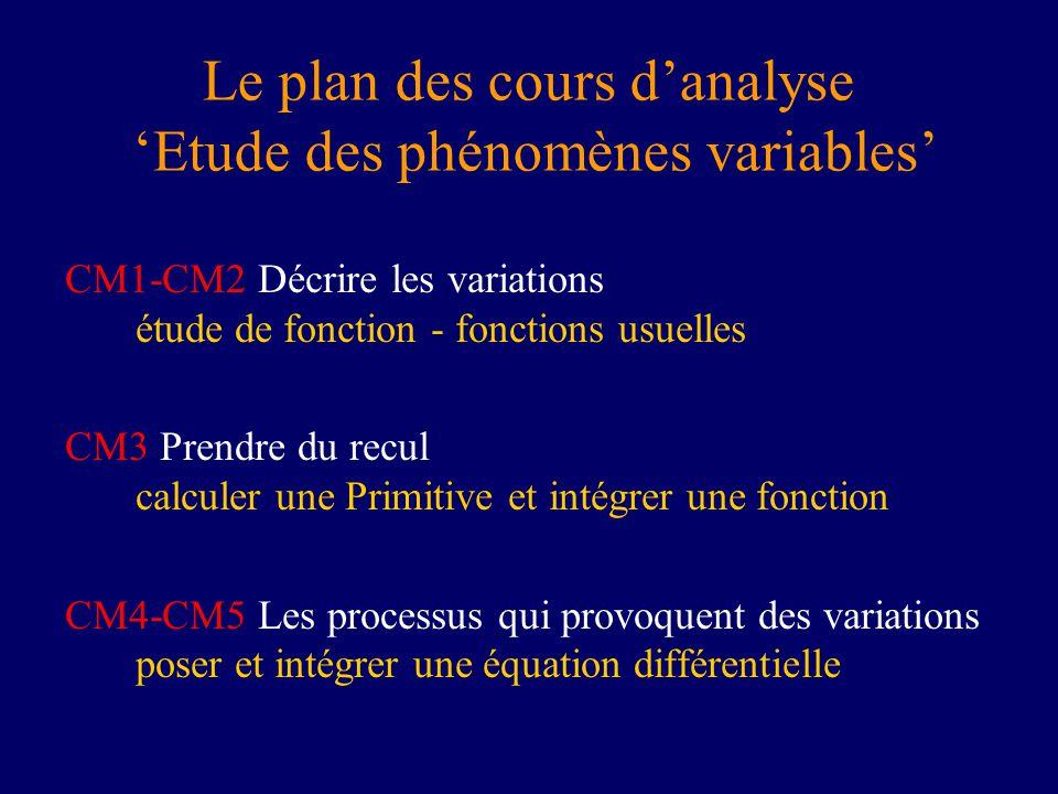 Le plan des cours d'analyse 'Etude des phénomènes variables'
