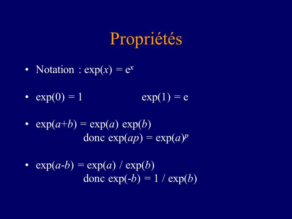 Propriétés Notation : exp(x) = ex exp(0) = 1 exp(1) = e