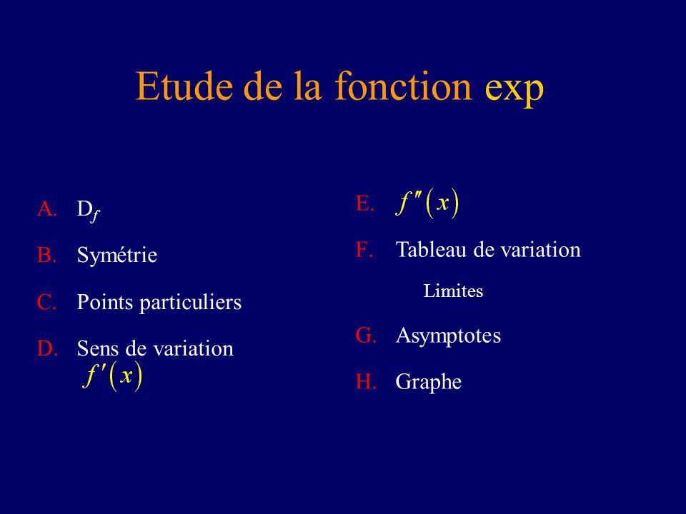 Etude de la fonction exp
