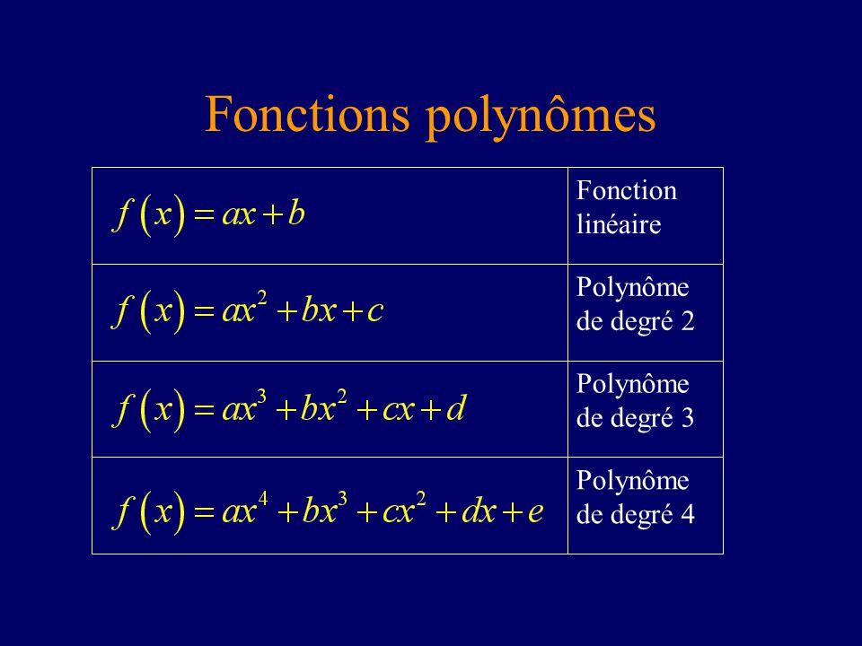 Fonctions polynômes Fonction linéaire Polynôme de degré 2