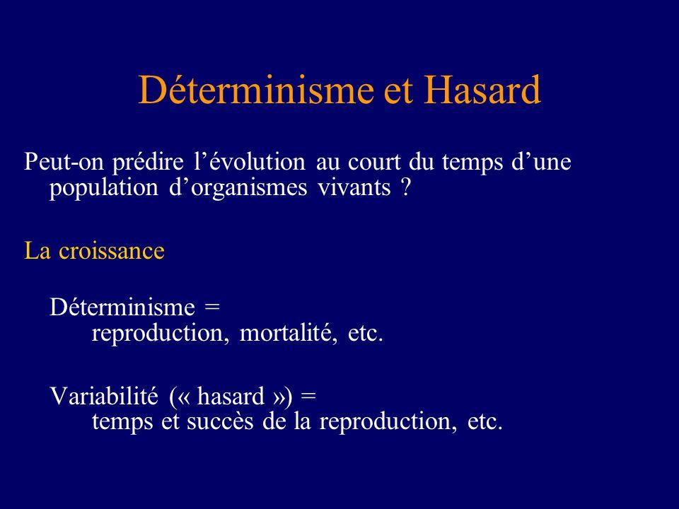 Déterminisme et Hasard