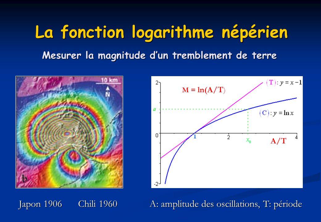 La fonction logarithme népérien