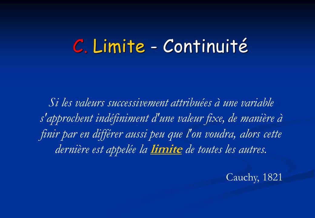C. Limite - Continuité