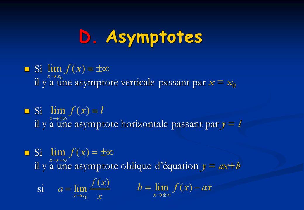 D. Asymptotes Si il y a une asymptote verticale passant par x = x0
