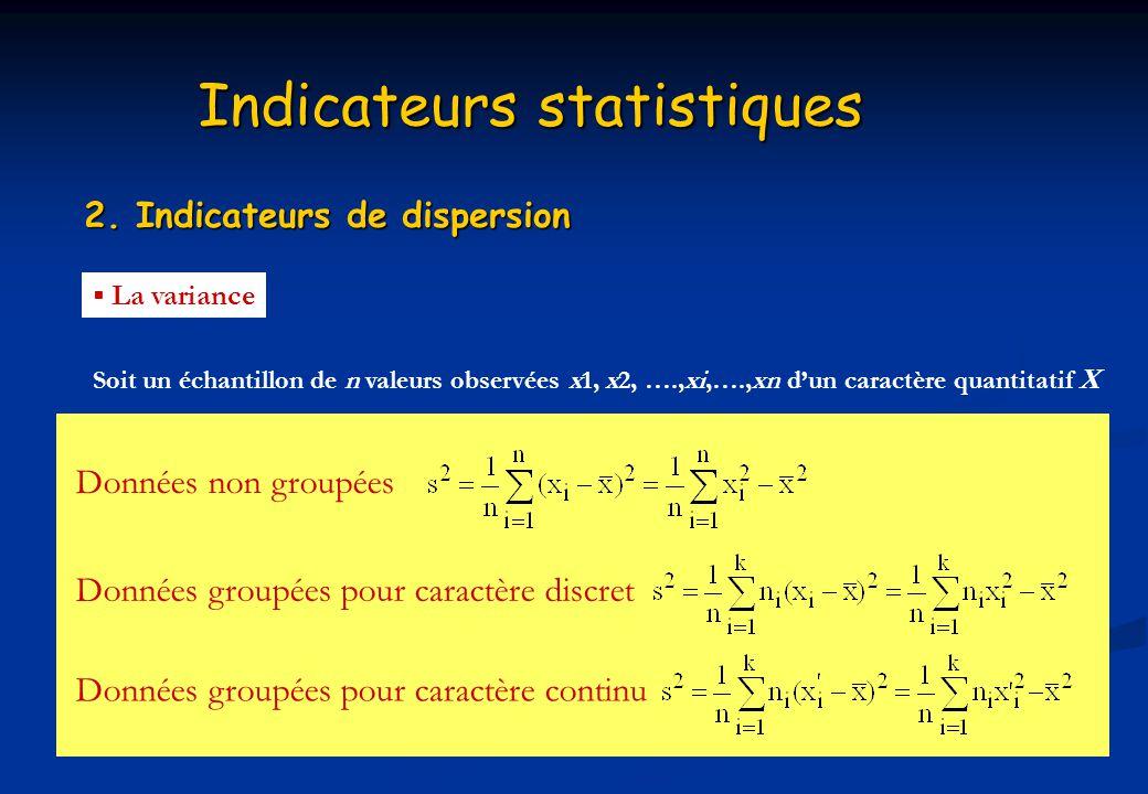 Indicateurs statistiques
