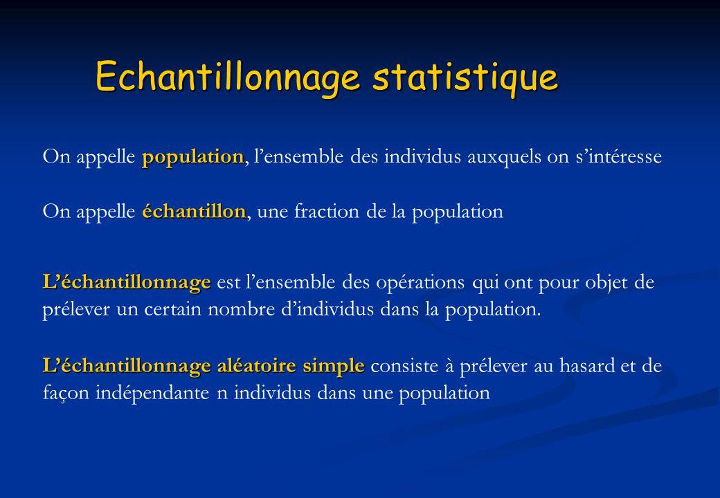 Echantillonnage statistique