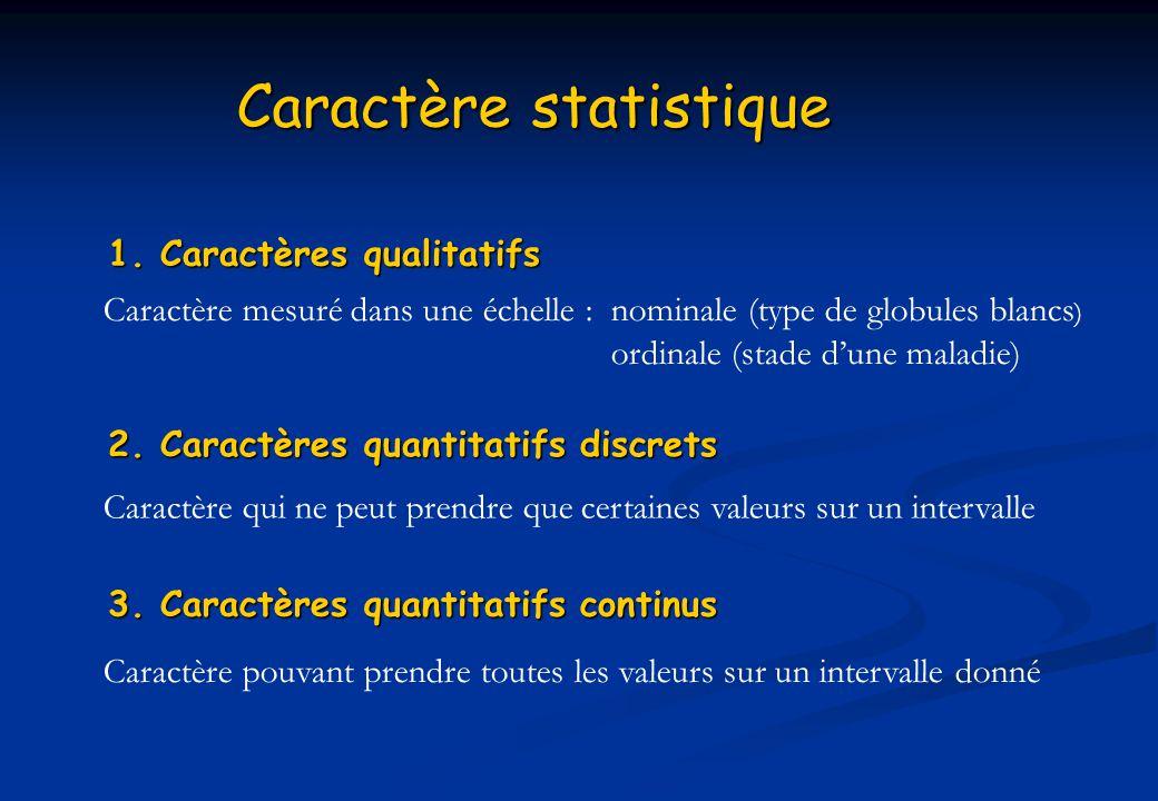 Caractère statistique