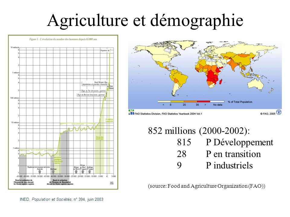 Agriculture et démographie
