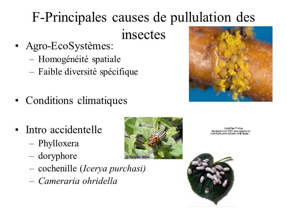 F-Principales causes de pullulation des insectes