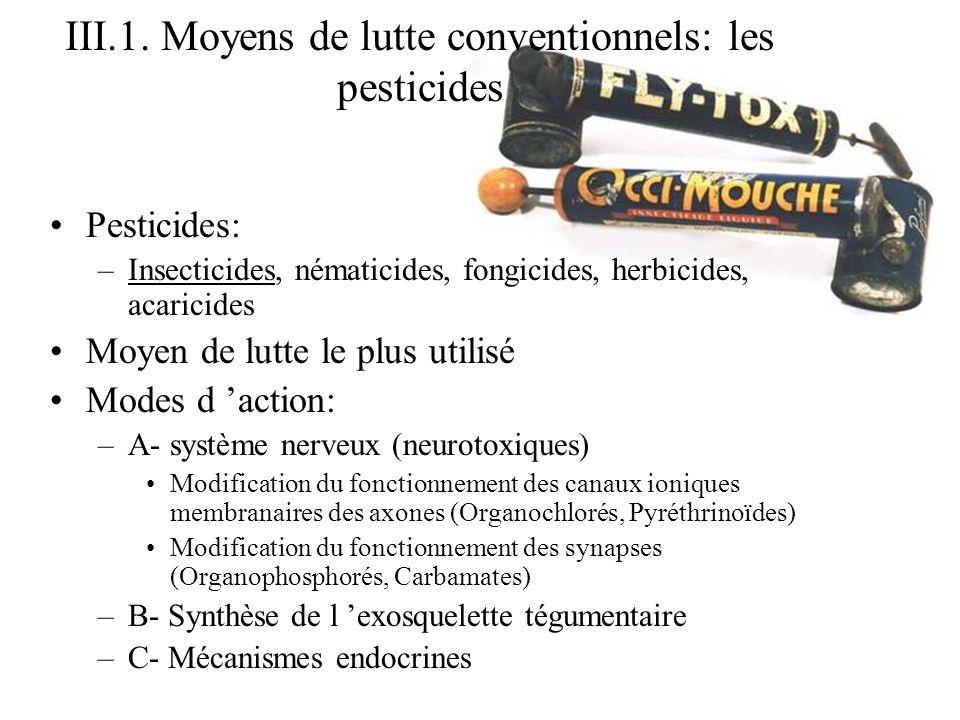 III.1. Moyens de lutte conventionnels: les pesticides