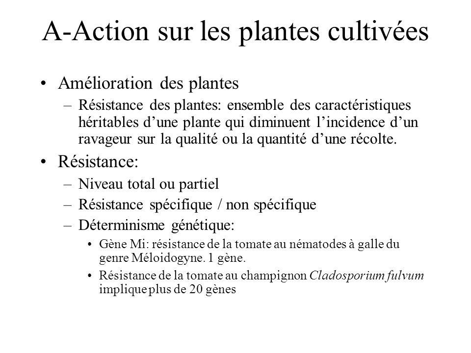 A-Action sur les plantes cultivées
