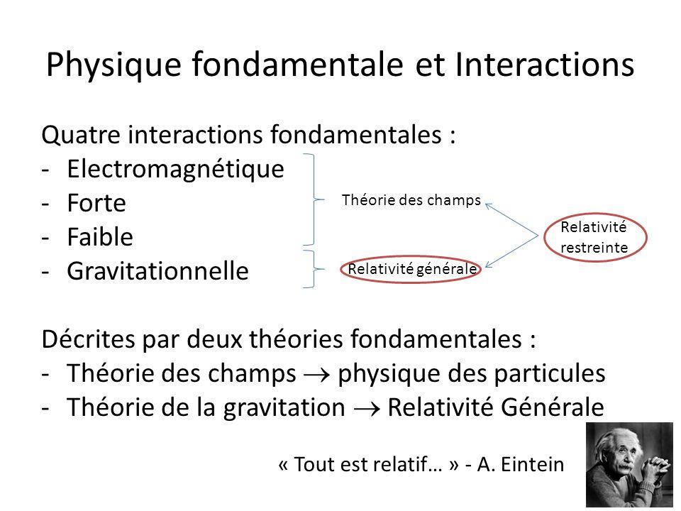Physique fondamentale et Interactions