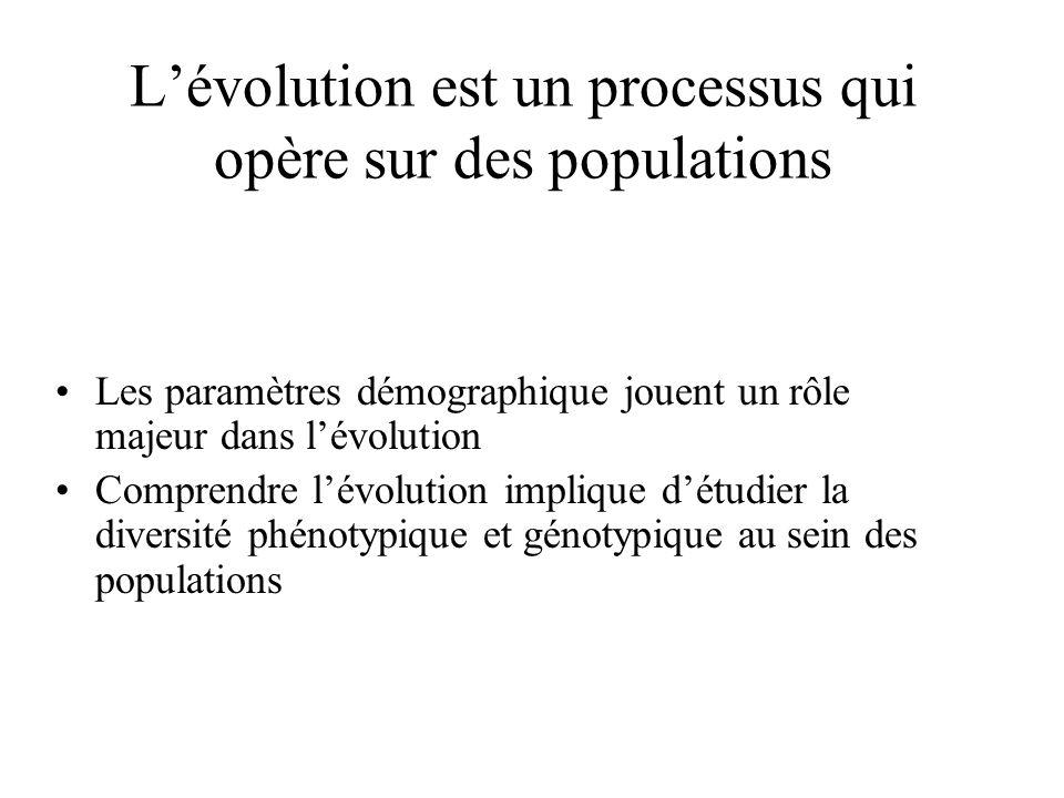 L'évolution est un processus qui opère sur des populations