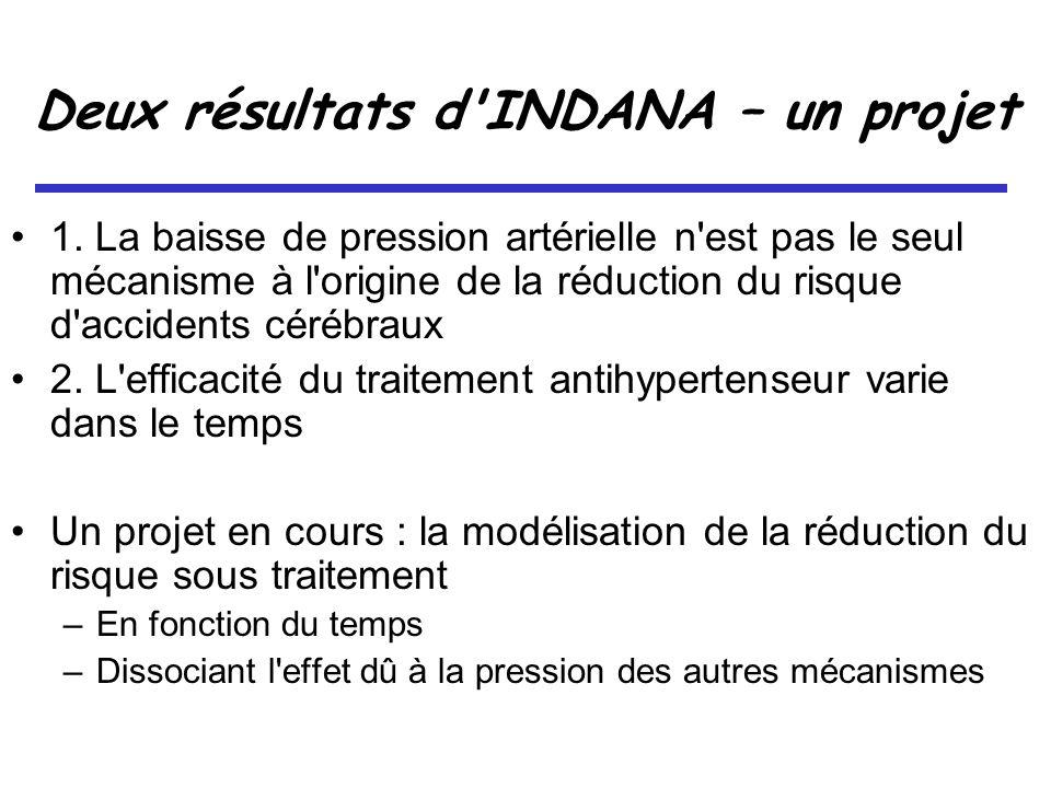 Deux résultats d INDANA – un projet
