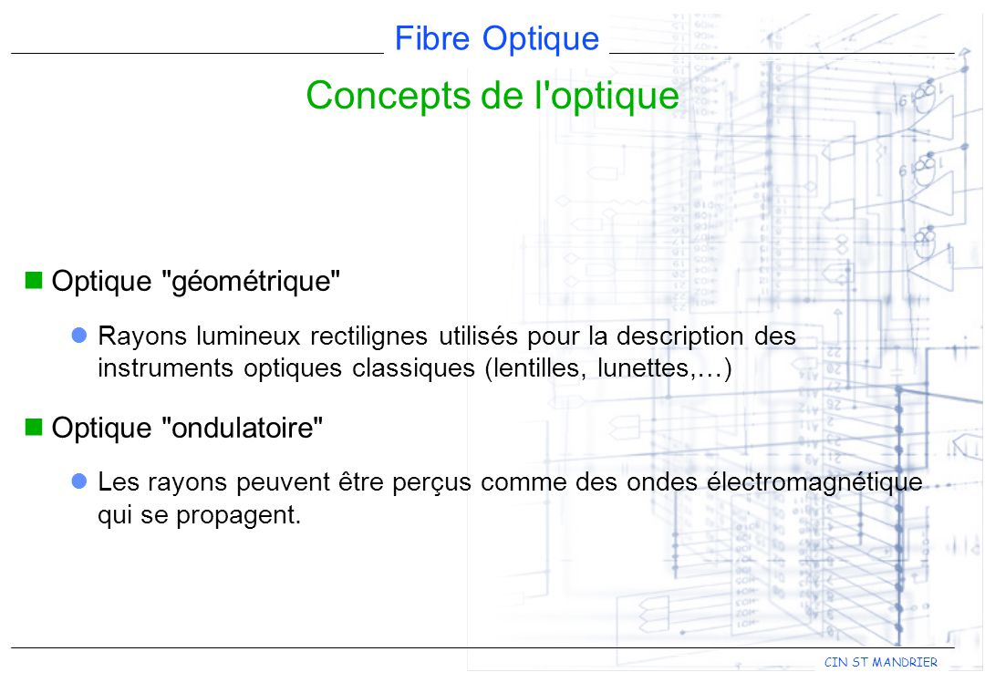Concepts de l optique Optique géométrique Optique ondulatoire