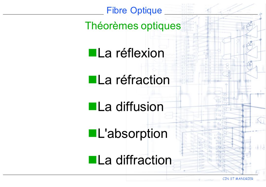 La réflexion La réfraction La diffusion L absorption La diffraction