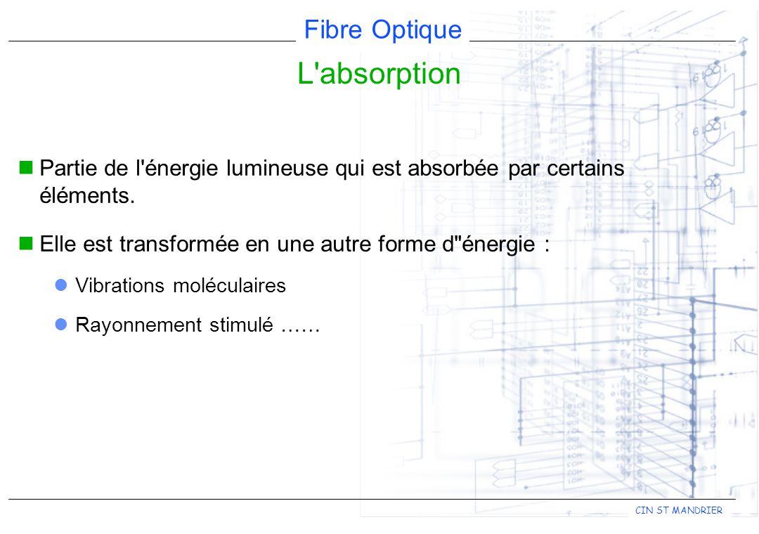 L absorption Partie de l énergie lumineuse qui est absorbée par certains éléments. Elle est transformée en une autre forme d énergie :