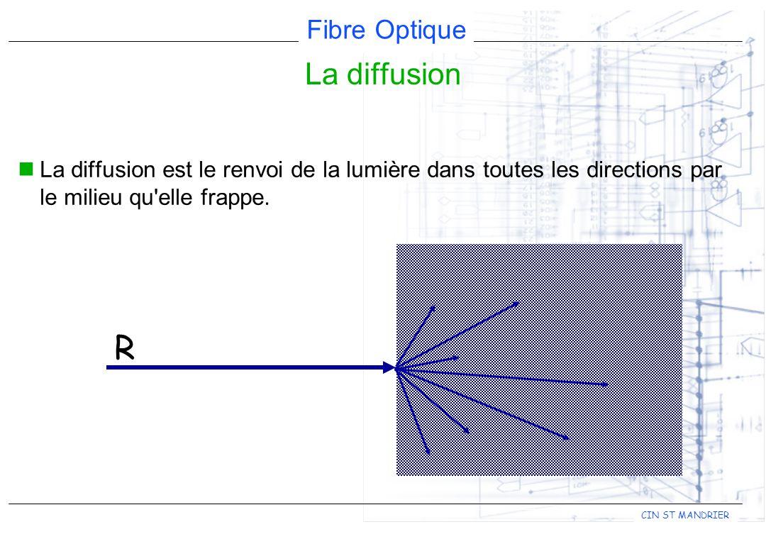 La diffusion La diffusion est le renvoi de la lumière dans toutes les directions par le milieu qu elle frappe.