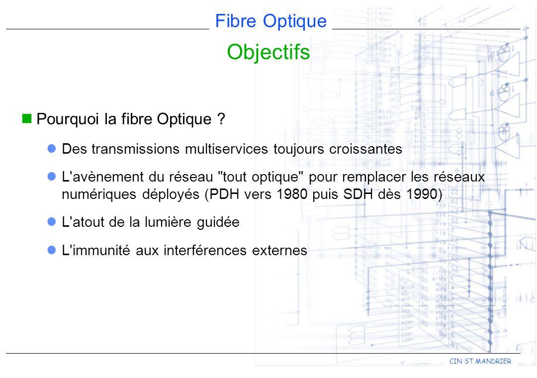 Objectifs Pourquoi la fibre Optique