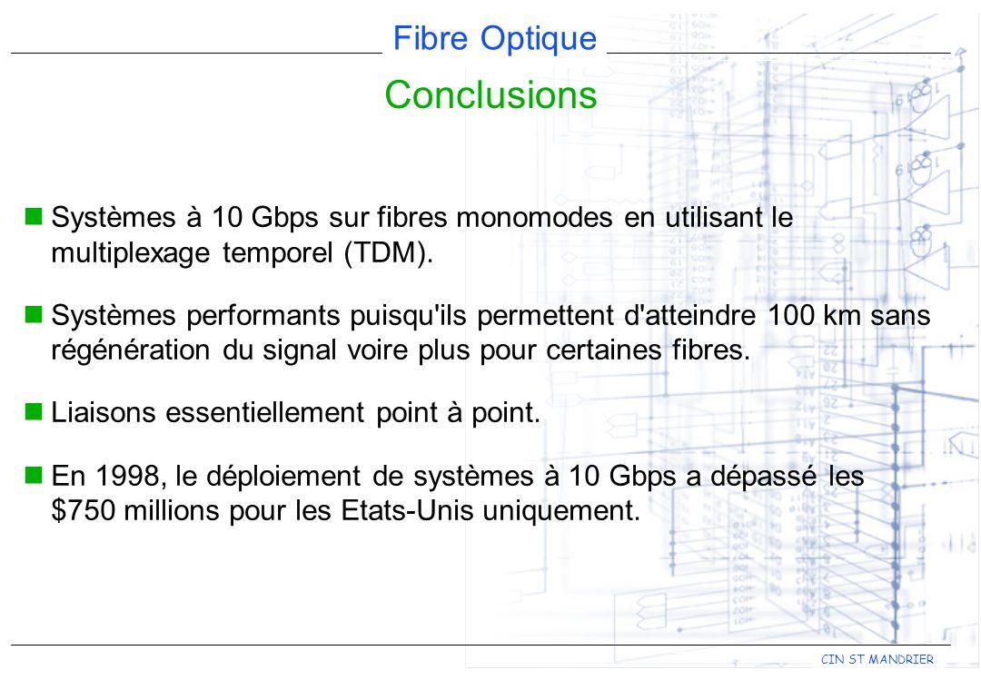Conclusions Systèmes à 10 Gbps sur fibres monomodes en utilisant le multiplexage temporel (TDM).