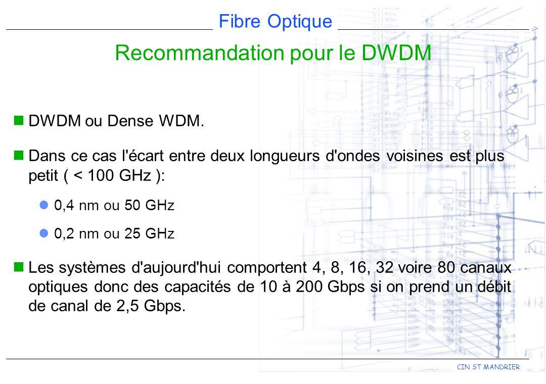 Recommandation pour le DWDM
