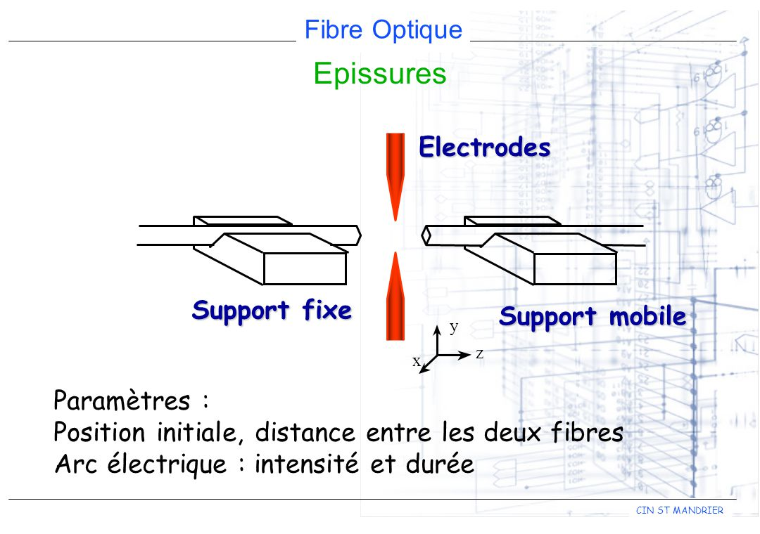 a Epissures Electrodes Support fixe Support mobile Paramètres :