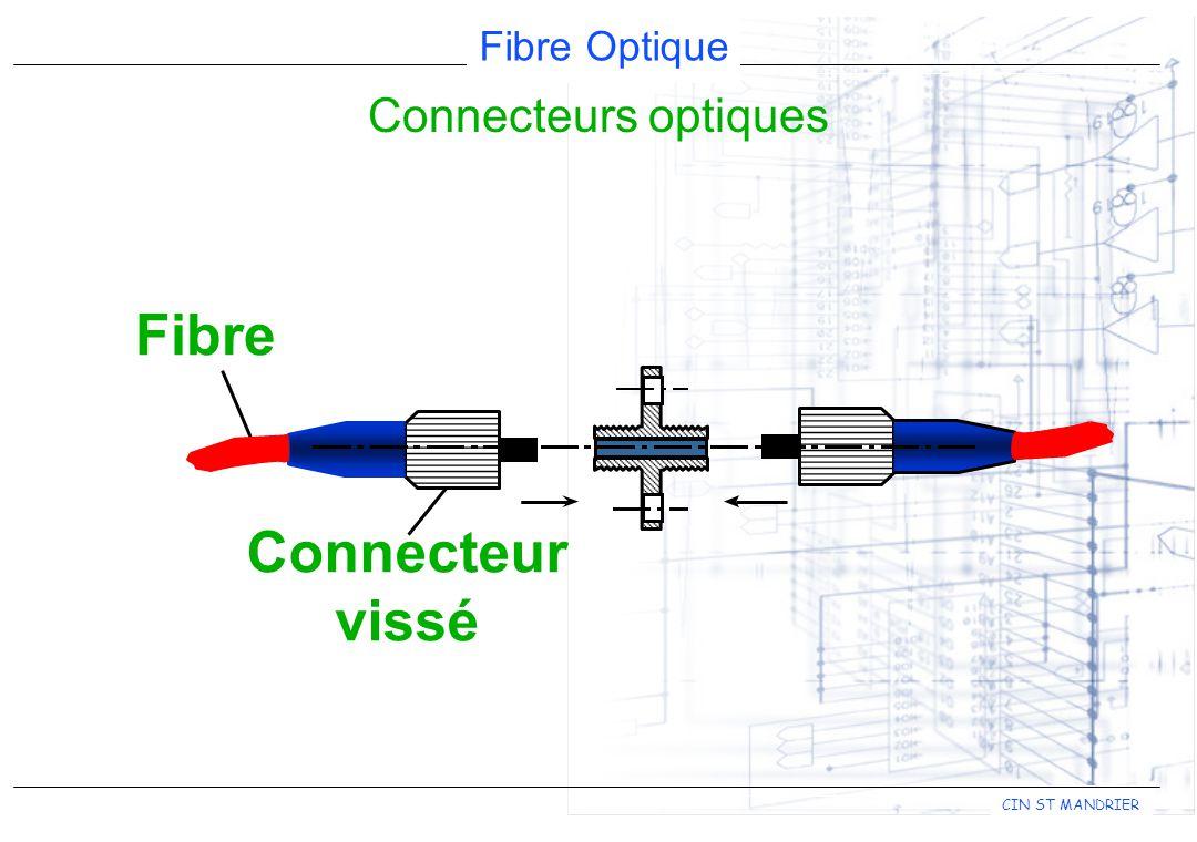Fibre Connecteur vissé