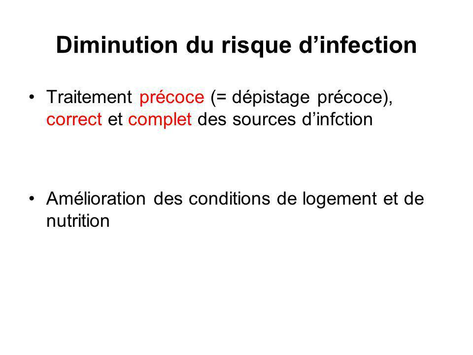 Diminution du risque d'infection