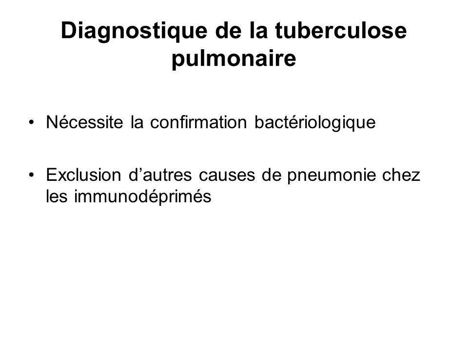Diagnostique de la tuberculose pulmonaire