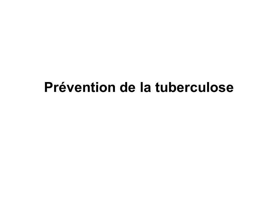 Prévention de la tuberculose