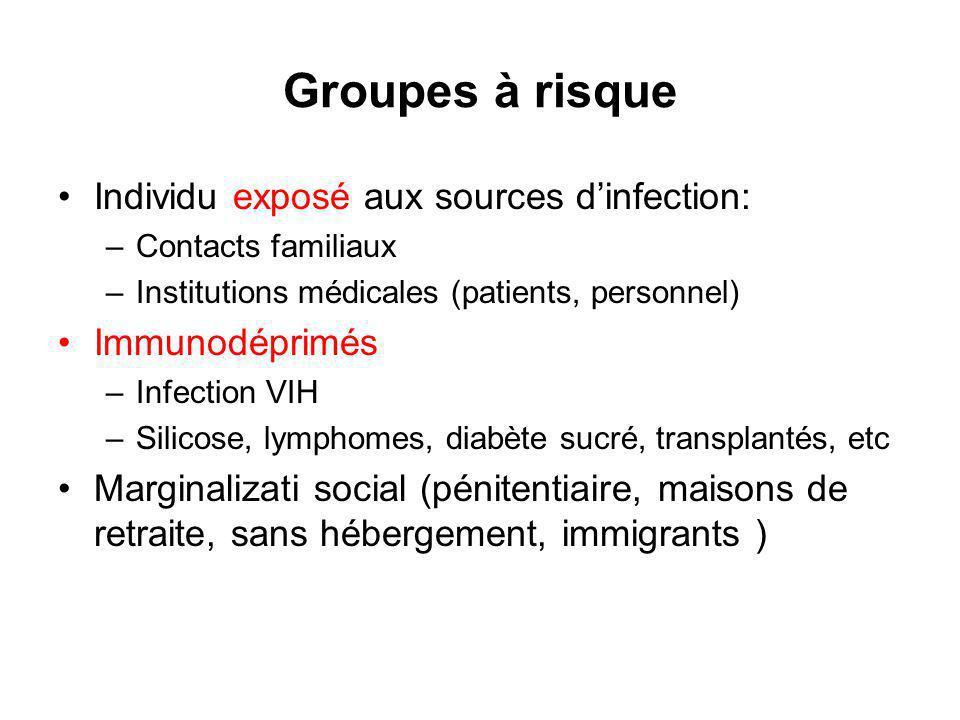 Groupes à risque Individu exposé aux sources d'infection: