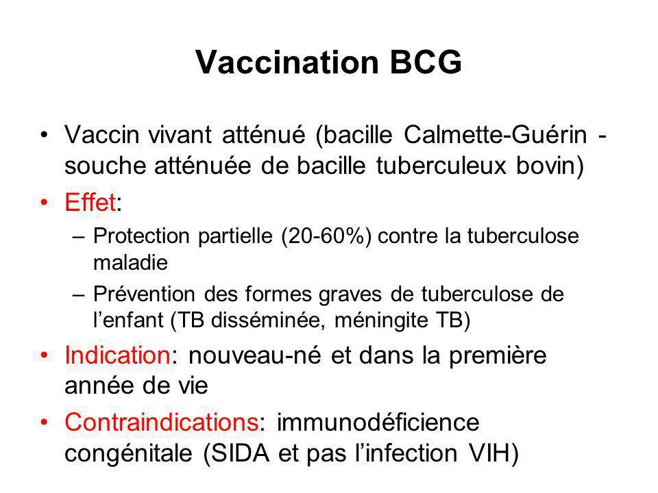 Vaccination BCG Vaccin vivant atténué (bacille Calmette-Guérin - souche atténuée de bacille tuberculeux bovin)