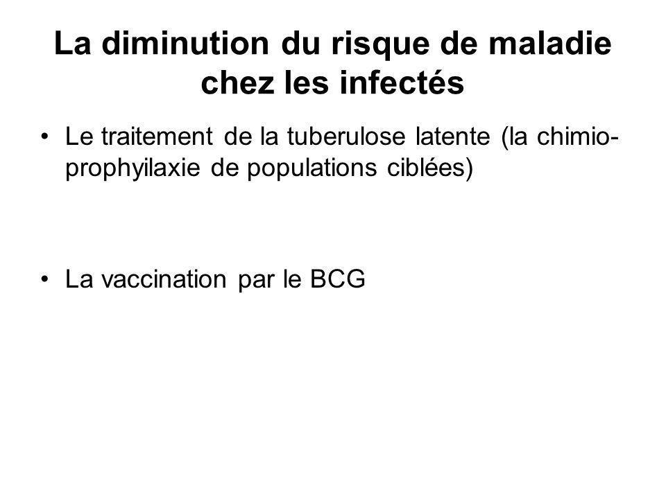 La diminution du risque de maladie chez les infectés
