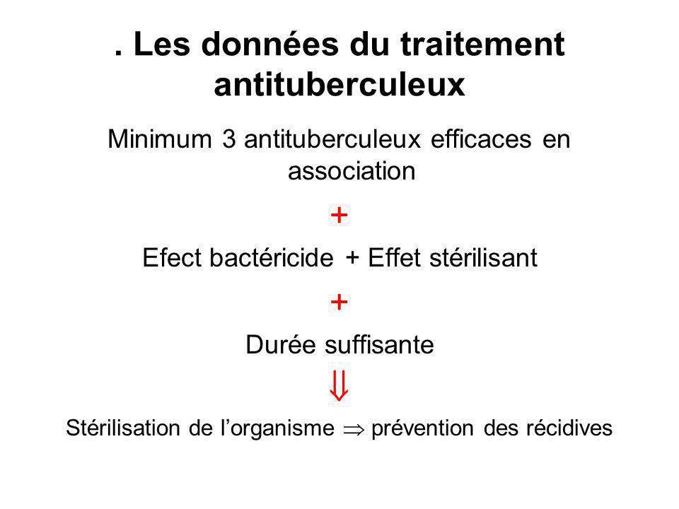 . Les données du traitement antituberculeux