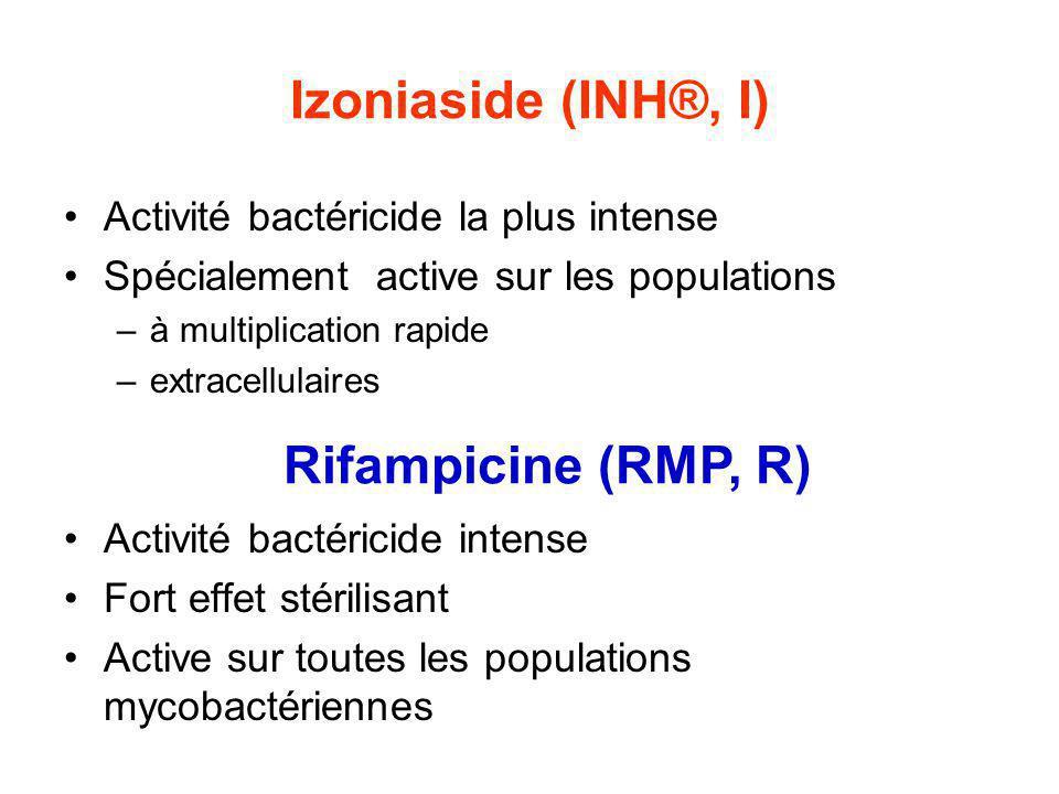 Izoniaside (INH®, I) Rifampicine (RMP, R)